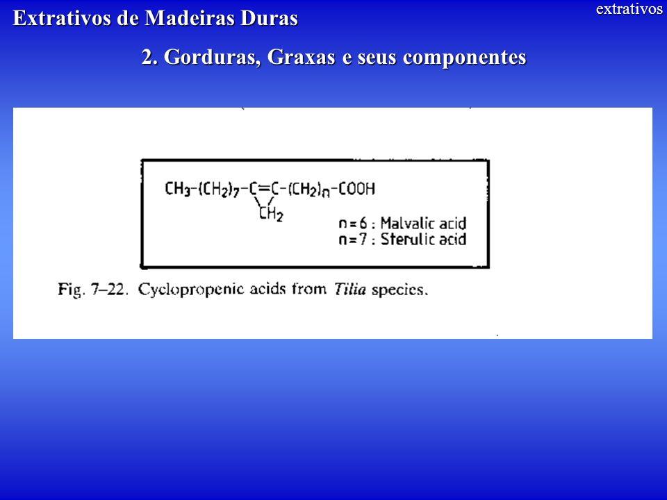 extrativos 2. Gorduras, Graxas e seus componentes Extrativos de Madeiras Duras