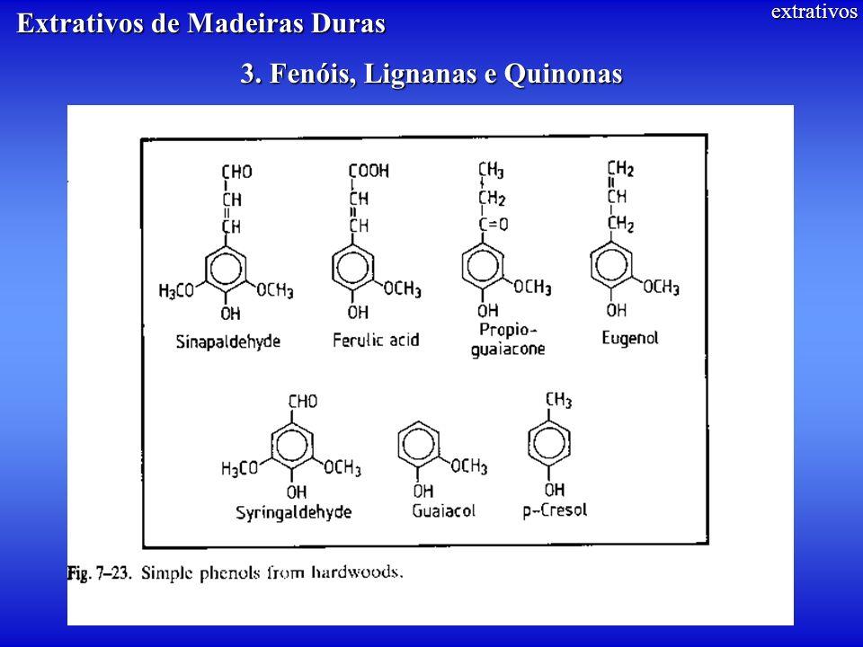 extrativos 3. Fenóis, Lignanas e Quinonas