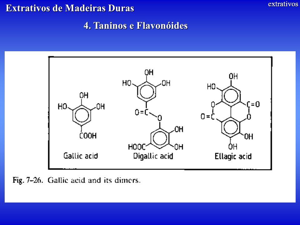 extrativos 4. Taninos e Flavonóides Extrativos de Madeiras Duras