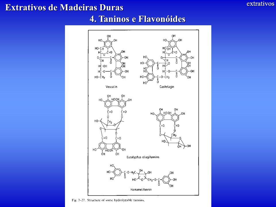 extrativos 4. Taninos e Flavonóides