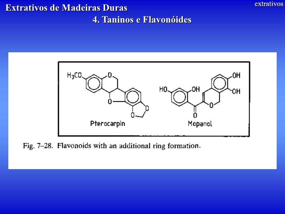 extrativos Extrativos de Madeiras Duras 4. Taninos e Flavonóides
