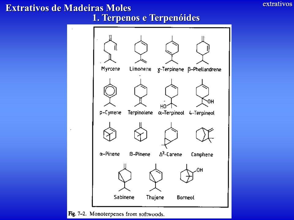 extrativos Extrativos de Madeiras Moles 1. Terpenos e Terpenóides