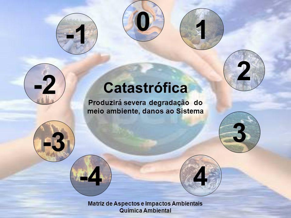 Matriz de Aspectos e Impactos Ambientais Química Ambiental -2 -4 -3 0 1 2 3 4 Catastrófica Produzirá severa degradação do meio ambiente, danos ao Sist