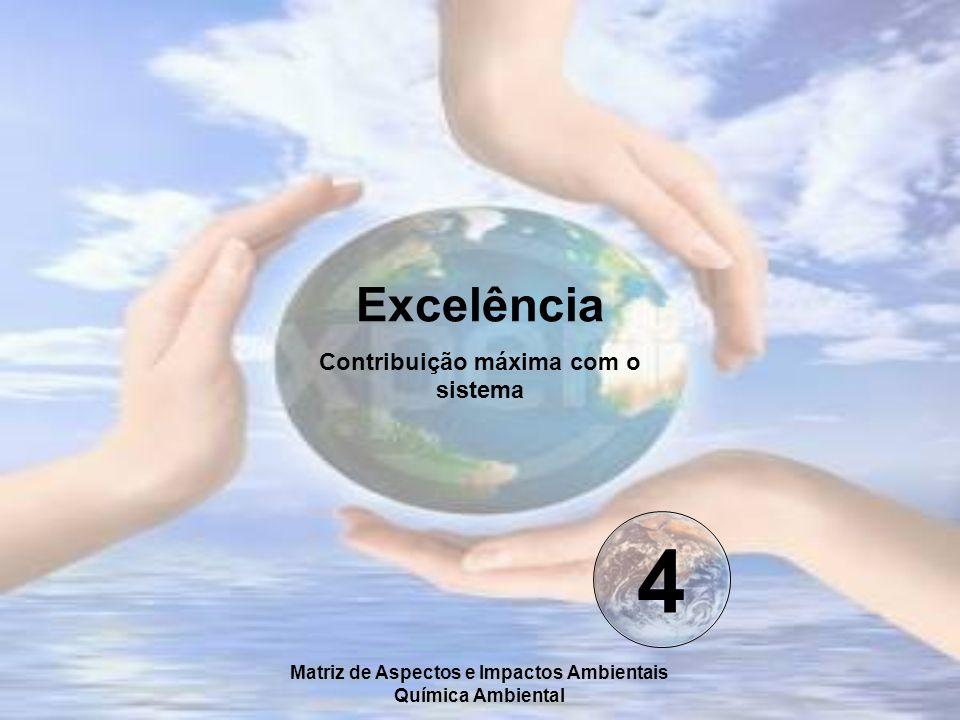 Matriz de Aspectos e Impactos Ambientais Química Ambiental 4 Excelência Contribuição máxima com o sistema