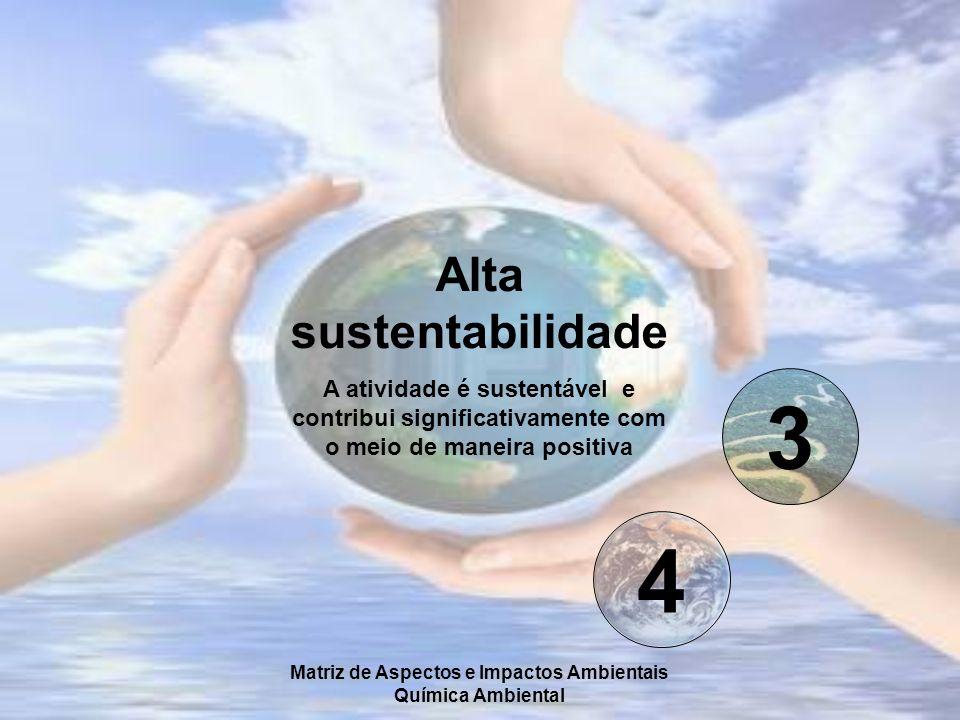 Matriz de Aspectos e Impactos Ambientais Química Ambiental 3 4 Alta sustentabilidade A atividade é sustentável e contribui significativamente com o me