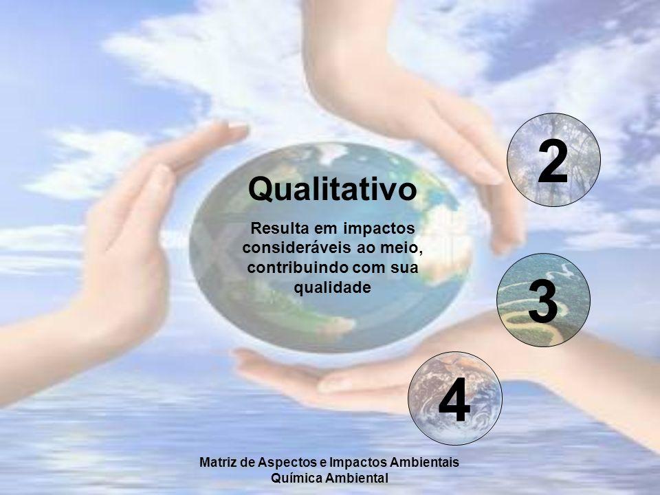 Matriz de Aspectos e Impactos Ambientais Química Ambiental 2 3 4 Qualitativo Resulta em impactos consideráveis ao meio, contribuindo com sua qualidade
