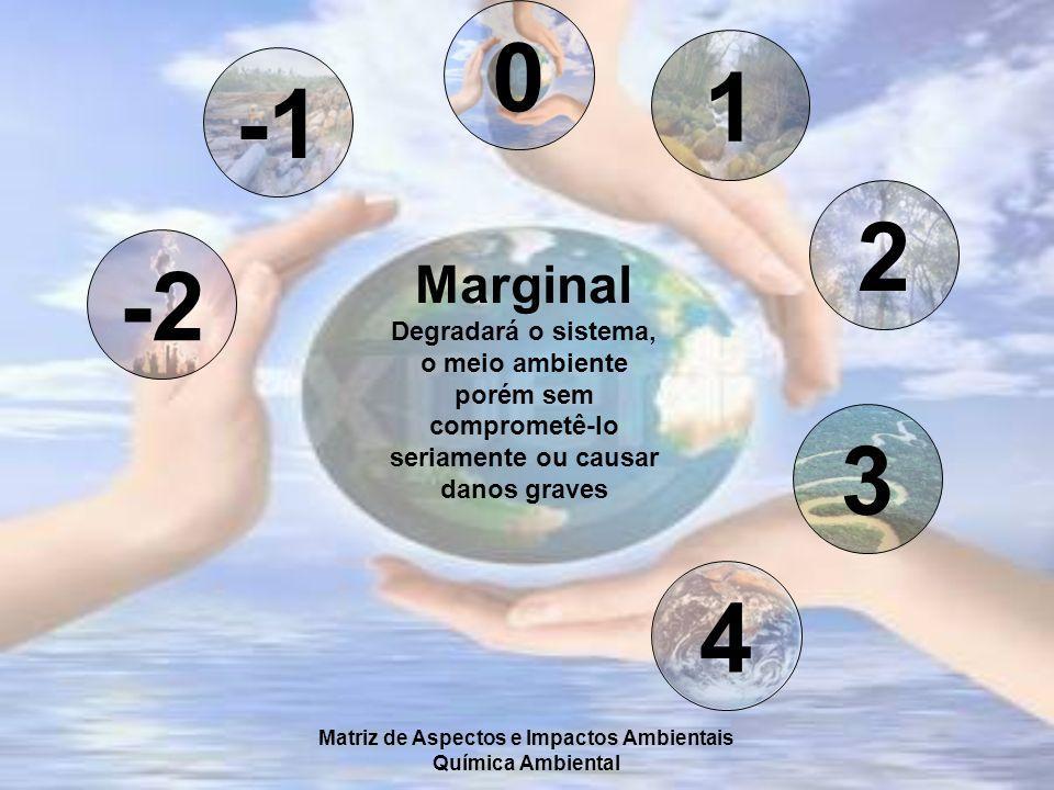 Matriz de Aspectos e Impactos Ambientais Química Ambiental -2 0 1 2 3 4 Marginal Degradará o sistema, o meio ambiente porém sem comprometê-lo seriamen