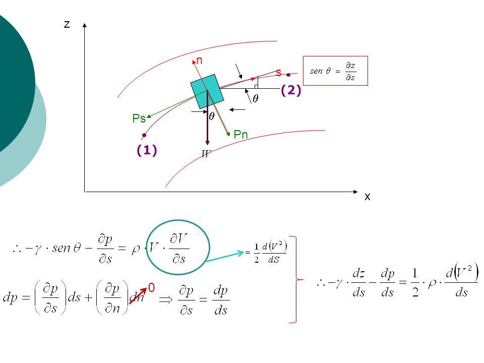 z x s n Pn Ps (1) (2) 0