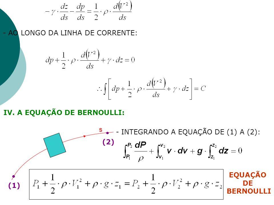 - AO LONGO DA LINHA DE CORRENTE: IV. A EQUAÇÃO DE BERNOULLI: s (1) (2) - INTEGRANDO A EQUAÇÃO DE (1) A (2): EQUAÇÃO DE BERNOULLI