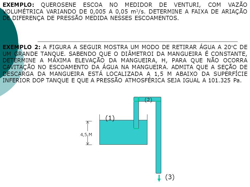 EXEMPLO: QUEROSENE ESCOA NO MEDIDOR DE VENTURI, COM VAZÃO VOLUMÉTRICA VARIANDO DE 0,005 A 0,05 m 3 /s. DETERMINE A FAIXA DE ARIAÇÃO DE DIFERENÇA DE PR