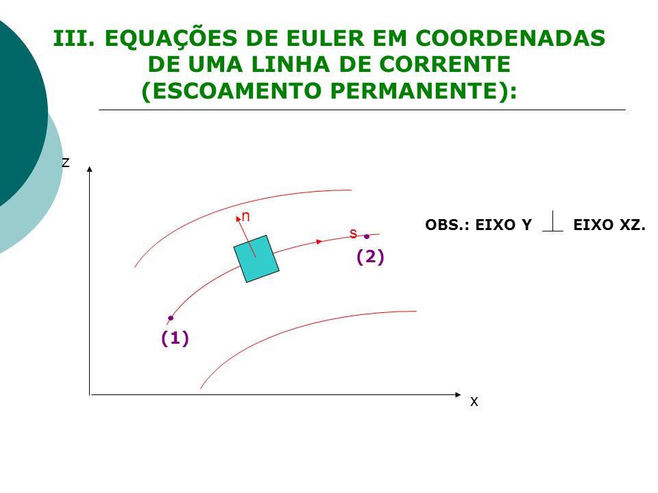 III. EQUAÇÕES DE EULER EM COORDENADAS DE UMA LINHA DE CORRENTE (ESCOAMENTO PERMANENTE): z OBS.: EIXO Y EIXO XZ. x s n (1) (2)