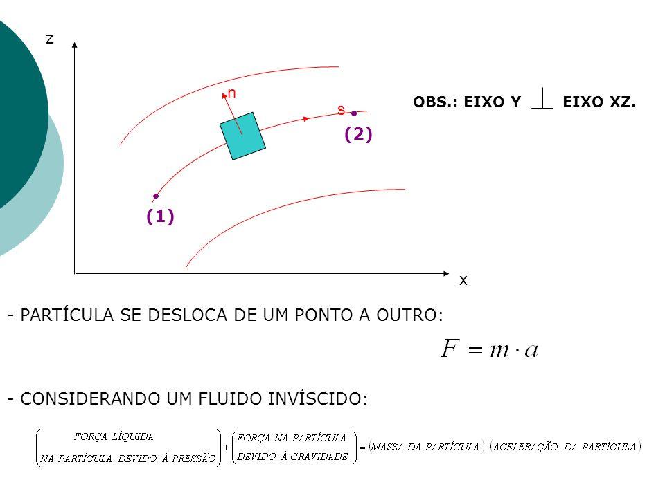 - PARTÍCULA SE DESLOCA DE UM PONTO A OUTRO: z OBS.: EIXO Y EIXO XZ. x s n (1) (2) - CONSIDERANDO UM FLUIDO INVÍSCIDO: