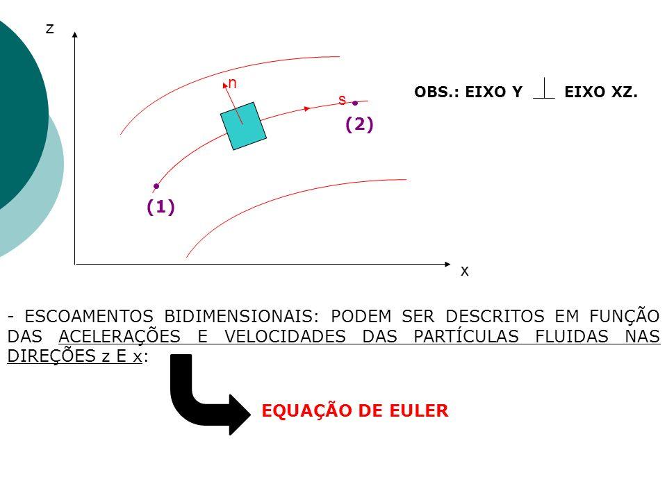 - O MOVIMENTO DE CADA PARTÍCULA FLUIDA É DESCRITO EM FUNÇÃO DO VETOR VELOCIDADE (V): - AO MUDAR DE POSIÇÃO, A PARTÍCULA SEGUE UMA TRAJETÓRIA, SENDO A LOCALIZAÇÃO DA MESMA f (x 0, V); - PARA ESCOAMENTO PERMANENTE: TODAS AS PARTÍCULAS QUE PASSAM POR UM CERTO PONTO SEGUEM A MESMA TRAJETÓRIA E SEU VETOR VELOCIDADE É SEMPRE TANGENTE À TRAJETÓRIA; z x s n (1) (2) - EM MUITAS SITUAÇÕES, É MAIS FÁCIL DESCREVER O ESCOAMENTO EM FUNÇÃO DAS COORDENADAS DA LINHA DE CORRENTE (s,n).