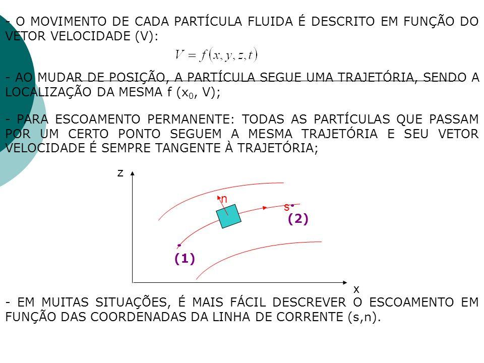 ESCOAMENTO BIDIMENSIONAL a s, a n - ACELERAÇÃO AO LONGO DA LINHA DE CORRENTE: - COMPONENTE NORMAL DA ACELERAÇÃO: - FORÇA AO, LONGO DE UMA LINHA DE CORRENTE: (*)