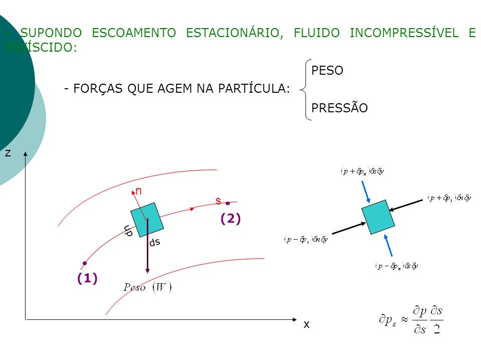 - SUPONDO ESCOAMENTO ESTACIONÁRIO, FLUIDO INCOMPRESSÍVEL E INVÍSCIDO: - FORÇAS QUE AGEM NA PARTÍCULA: PESO PRESSÃO z x s (2) (1) dn ds n