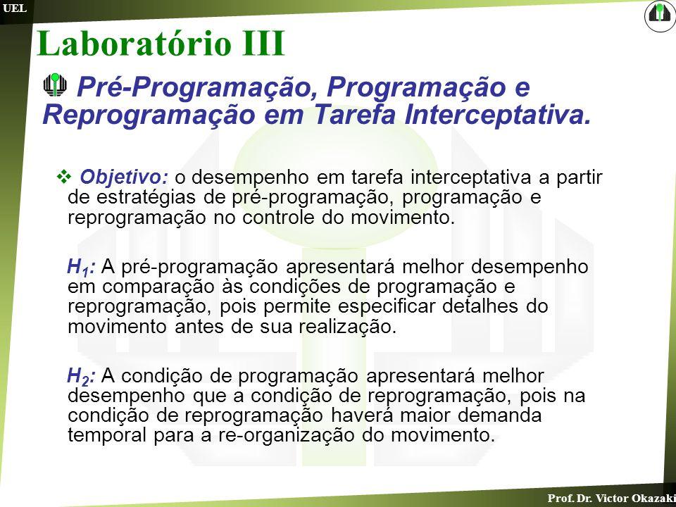 Prof. Dr. Victor Okazaki UEL Laboratório III Pré-Programação, Programação e Reprogramação em Tarefa Interceptativa. Objetivo: o desempenho em tarefa i