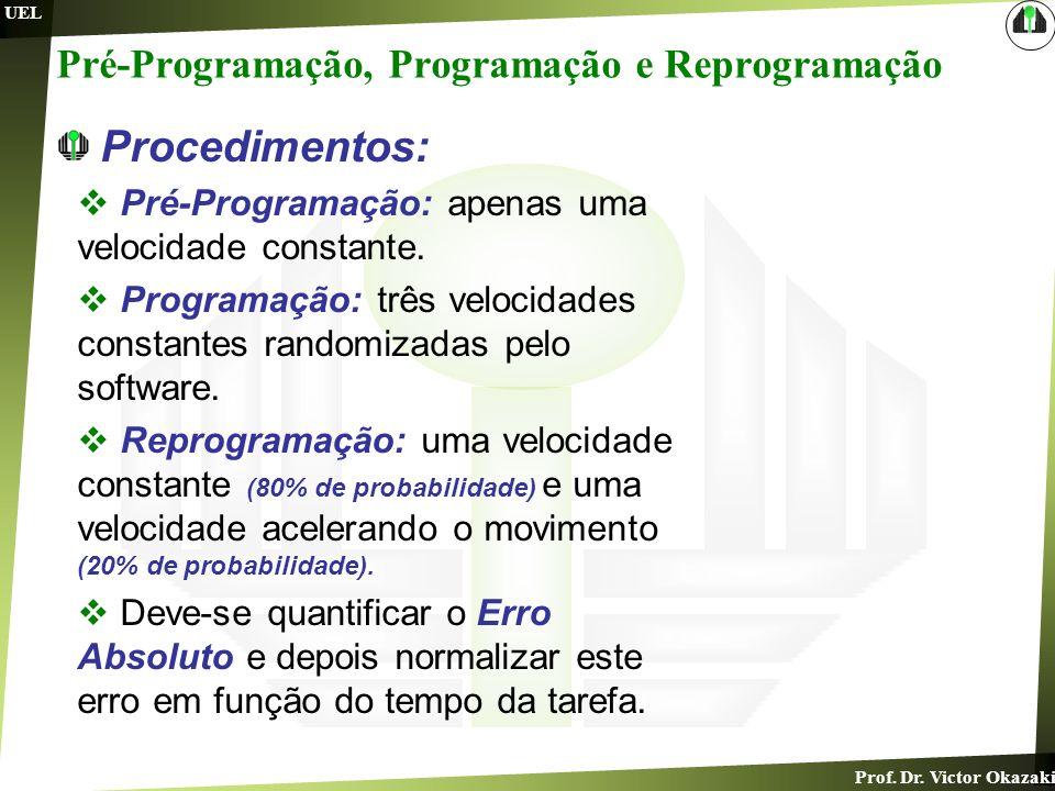 Prof. Dr. Victor Okazaki UEL Pré-Programação, Programação e Reprogramação Procedimentos: Pré-Programação: apenas uma velocidade constante. Programação