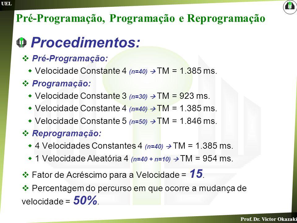 Prof. Dr. Victor Okazaki UEL Pré-Programação, Programação e Reprogramação Procedimentos: Pré-Programação: Velocidade Constante 4 (n=40) TM = 1.385 ms.