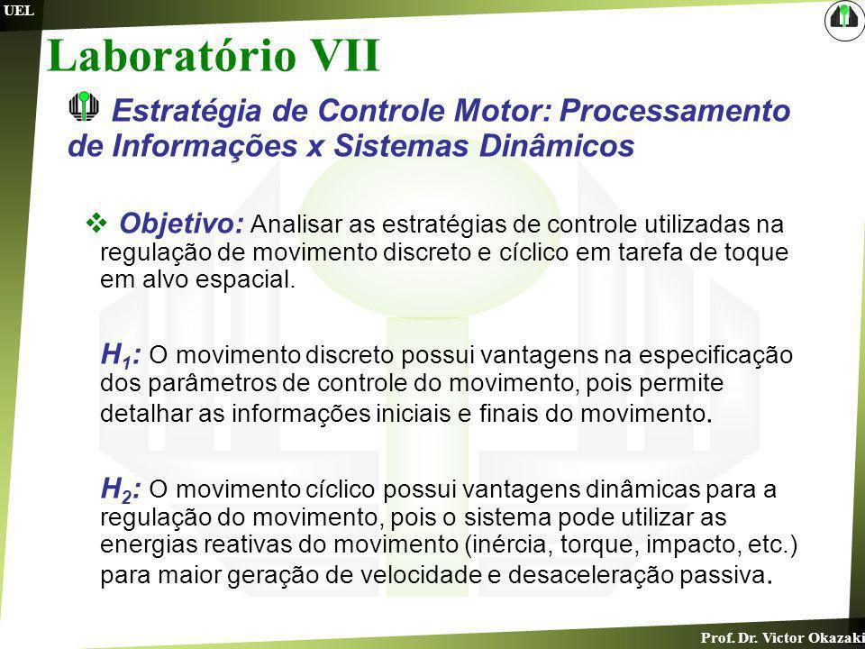Prof. Dr. Victor Okazaki UEL Laboratório VII Estratégia de Controle Motor: Processamento de Informações x Sistemas Dinâmicos Objetivo: Analisar as est