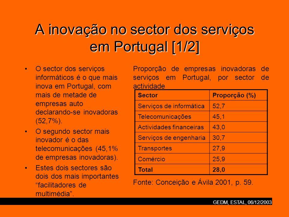 GEDM, ESTAL, 06/12/2003 A inovação no sector dos serviços em Portugal [1/2] O sector dos serviços informáticos é o que mais inova em Portugal, com mai