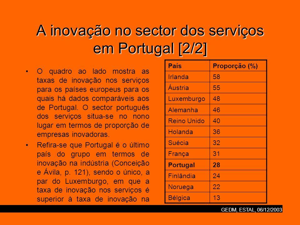 GEDM, ESTAL, 06/12/2003 A inovação no sector dos serviços em Portugal [2/2] O quadro ao lado mostra as taxas de inovação nos serviços para os países e