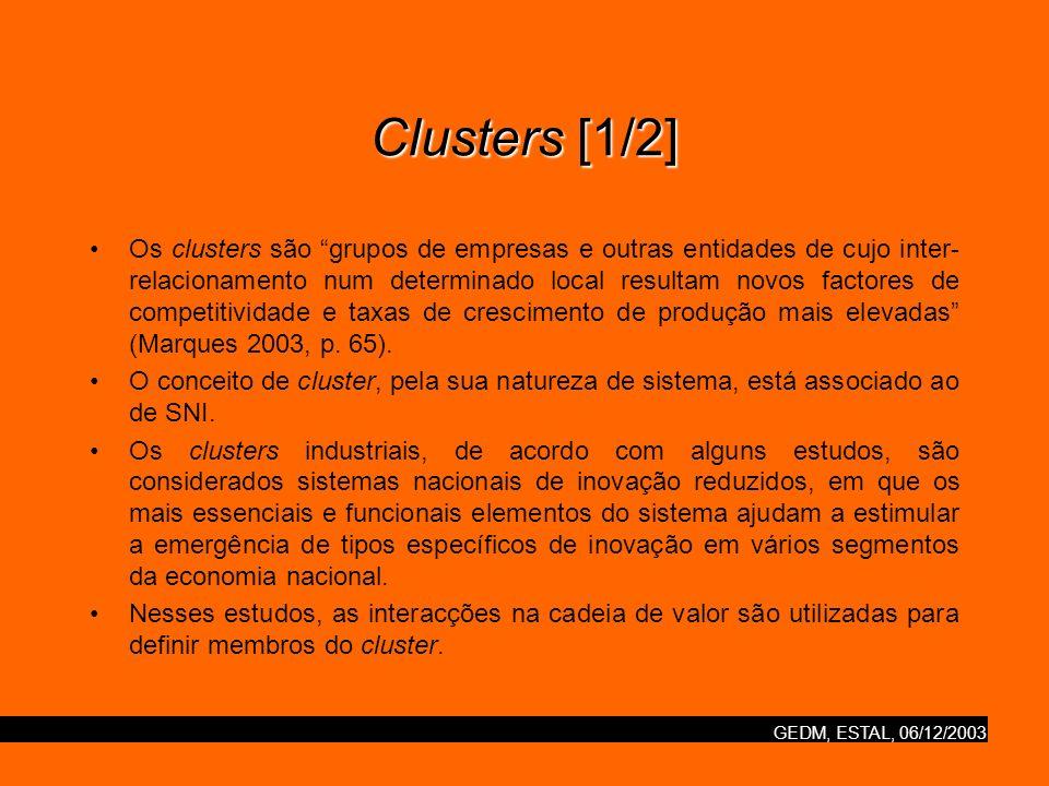 GEDM, ESTAL, 06/12/2003 Clusters [1/2] Os clusters são grupos de empresas e outras entidades de cujo inter- relacionamento num determinado local resul