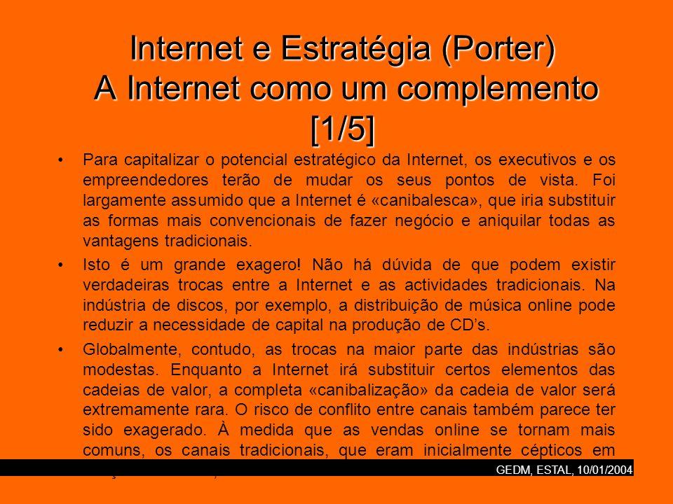 GEDM, ESTAL, 10/01/2004 Internet e Estratégia (Porter) A Internet como um complemento [1/5] Para capitalizar o potencial estratégico da Internet, os executivos e os empreendedores terão de mudar os seus pontos de vista.