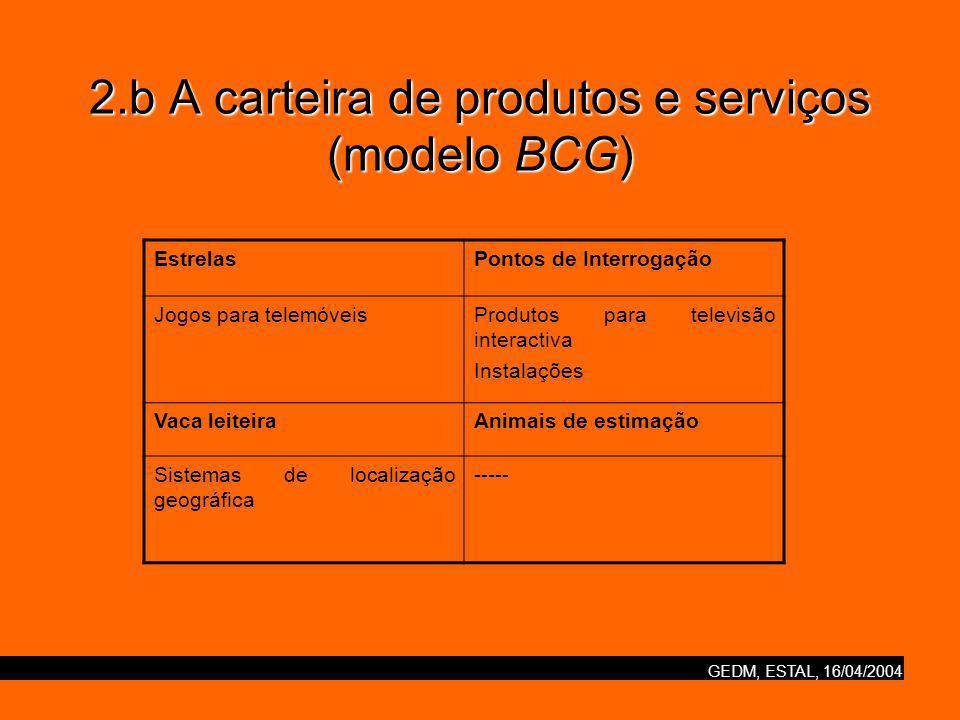 GEDM, ESTAL, 16/04/2004 2.b A carteira de produtos e serviços (modelo BCG) EstrelasPontos de Interrogação Jogos para telemóveisProdutos para televisão interactiva Instalações Vaca leiteiraAnimais de estimação Sistemas de localização geográfica -----