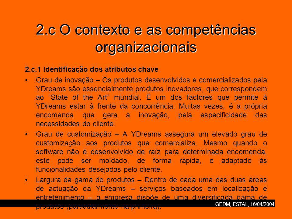 GEDM, ESTAL, 16/04/2004 2.c O contexto e as competências organizacionais 2.c.1 Identificação dos atributos chave Grau de inovação – Os produtos desenvolvidos e comercializados pela YDreams são essencialmente produtos inovadores, que correspondem ao State of the Art mundial.