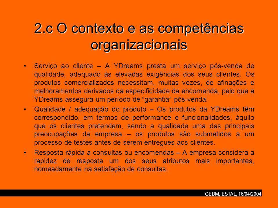 GEDM, ESTAL, 16/04/2004 2.c O contexto e as competências organizacionais Serviço ao cliente – A YDreams presta um serviço pós-venda de qualidade, adequado às elevadas exigências dos seus clientes.