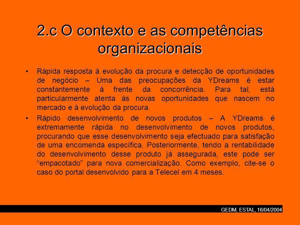 GEDM, ESTAL, 16/04/2004 2.c O contexto e as competências organizacionais Rápida resposta à evolução da procura e detecção de oportunidades de negócio – Uma das preocupações da YDreams é estar constantemente à frente da concorrência.