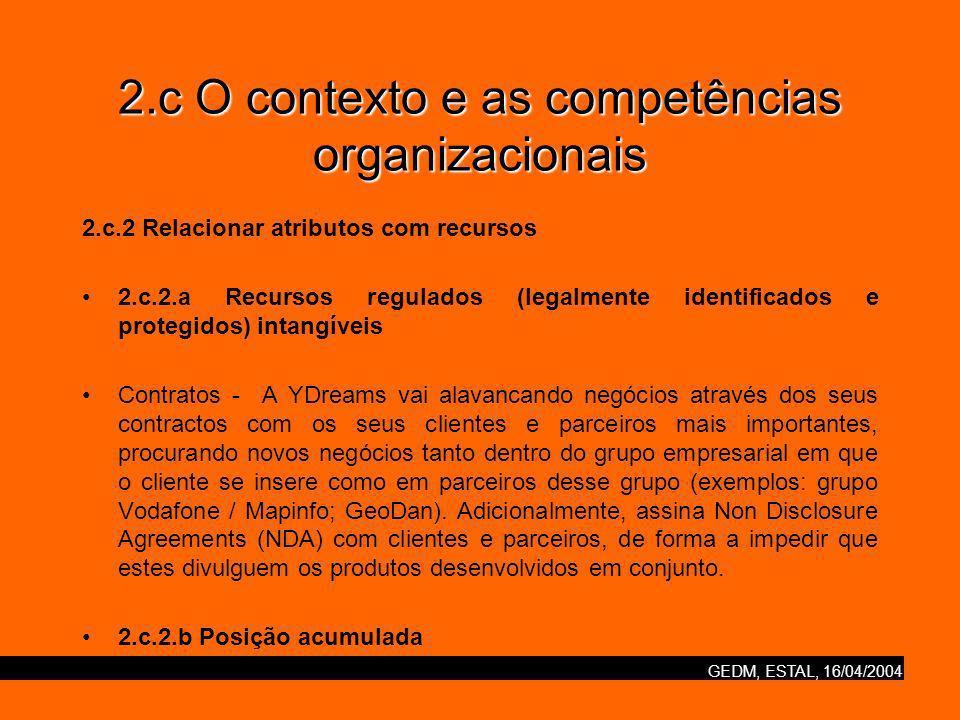 GEDM, ESTAL, 16/04/2004 2.c O contexto e as competências organizacionais 2.c.2 Relacionar atributos com recursos 2.c.2.a Recursos regulados (legalmente identificados e protegidos) intangíveis Contratos - A YDreams vai alavancando negócios através dos seus contractos com os seus clientes e parceiros mais importantes, procurando novos negócios tanto dentro do grupo empresarial em que o cliente se insere como em parceiros desse grupo (exemplos: grupo Vodafone / Mapinfo; GeoDan).