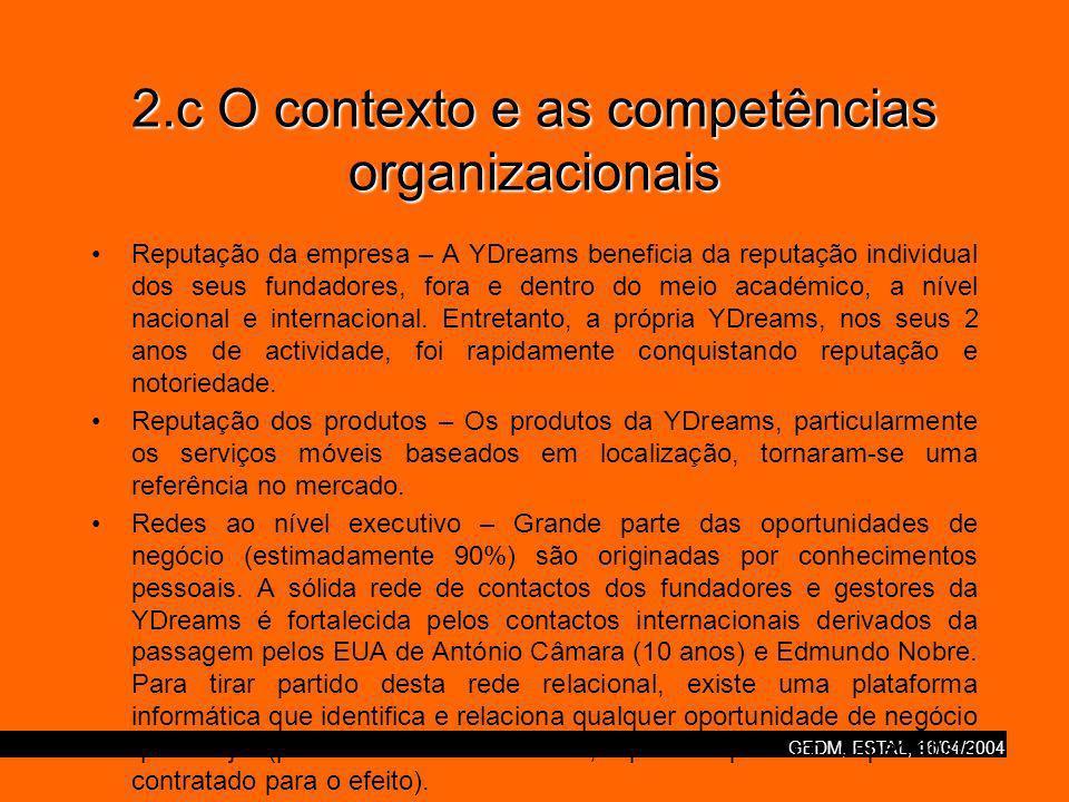 GEDM, ESTAL, 16/04/2004 2.c O contexto e as competências organizacionais Reputação da empresa – A YDreams beneficia da reputação individual dos seus fundadores, fora e dentro do meio académico, a nível nacional e internacional.