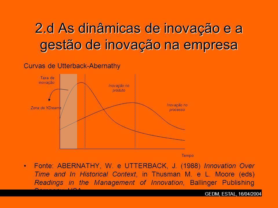 GEDM, ESTAL, 16/04/2004 2.d As dinâmicas de inovação e a gestão de inovação na empresa Curvas de Utterback-Abernathy Fonte: ABERNATHY, W.