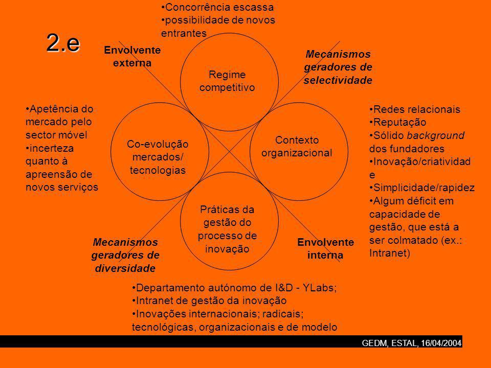 GEDM, ESTAL, 16/04/2004 Práticas da gestão do processo de inovação Co-evolução mercados/ tecnologias Regime competitivo Contexto organizacional Envolvente externa Mecanismos geradores de selectividade Mecanismos geradores de diversidade Envolvente interna Redes relacionais Reputação Sólido background dos fundadores Inovação/criatividad e Simplicidade/rapidez Algum déficit em capacidade de gestão, que está a ser colmatado (ex.: Intranet) Apetência do mercado pelo sector móvel incerteza quanto à apreensão de novos serviços Concorrência escassa possibilidade de novos entrantes Departamento autónomo de I&D - YLabs; Intranet de gestão da inovação Inovações internacionais; radicais; tecnológicas, organizacionais e de modelo de negócio 2.e