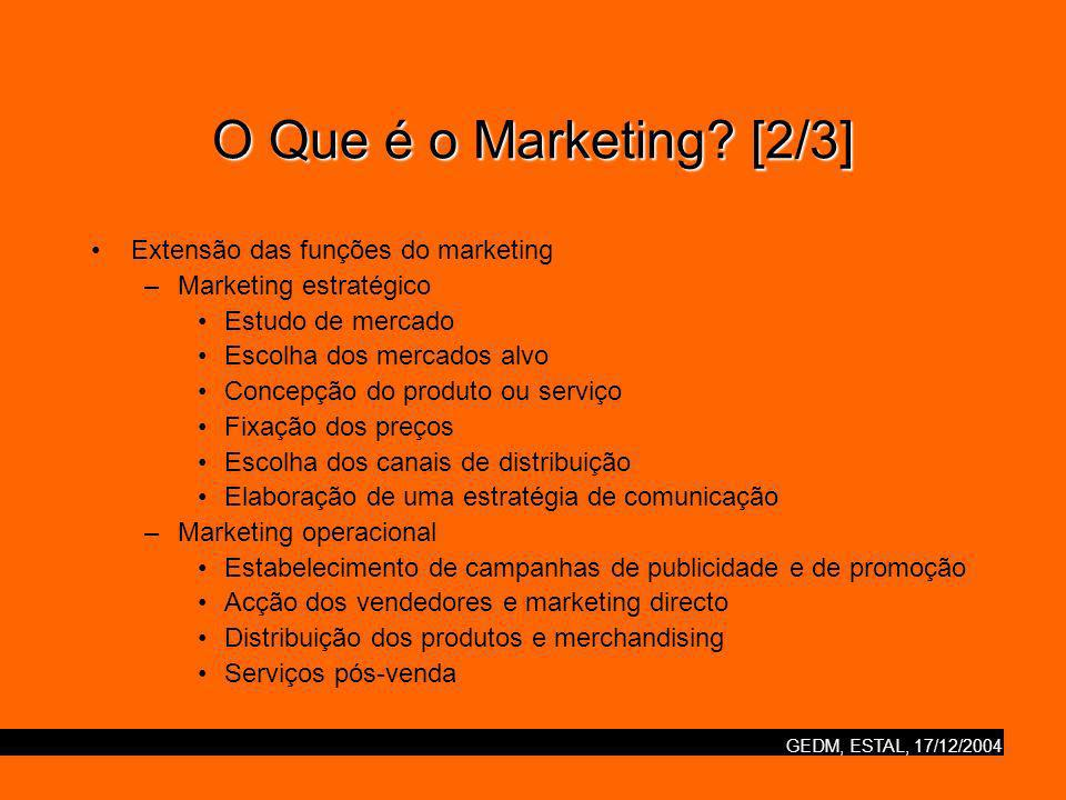 GEDM, ESTAL, 17/12/2004 O Que é o Marketing.