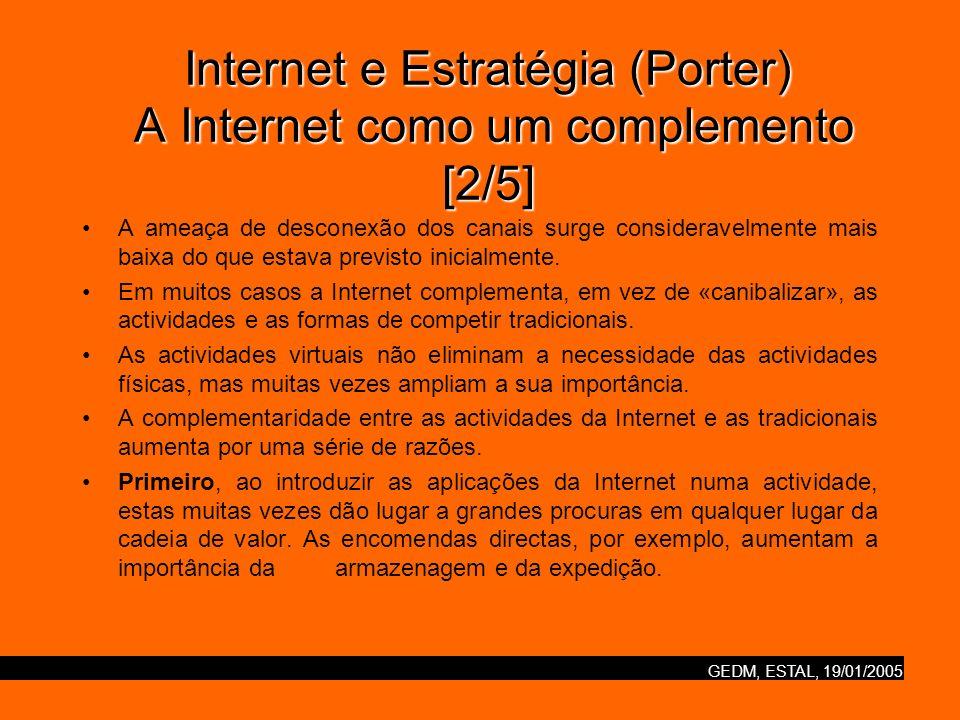 GEDM, ESTAL, 19/01/2005 Internet e Estratégia (Porter) A Internet como um complemento [3/5] Segundo, o uso da Internet numa actividade pode ter consequências sistémicas, que requerem actividades físicas novas ou ampliadas, muitas vezes imprevistas.
