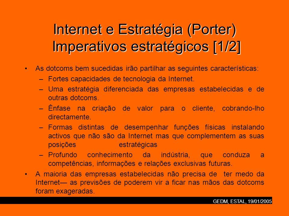 GEDM, ESTAL, 19/01/2005 Internet e Estratégia (Porter) Imperativos estratégicos [2/2] As empresas estabelecidas possuem vantagens competitivas tradicionais que prevalecerão; elas também têm forças próprias para o desenvolvimento da tecnologia da Internet.