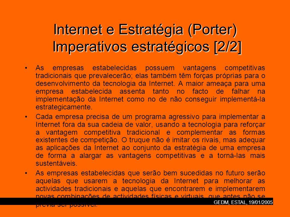 GEDM, ESTAL, 19/01/2005 Internet e Estratégia (Porter) Imperativos estratégicos [2/2] As empresas estabelecidas possuem vantagens competitivas tradici