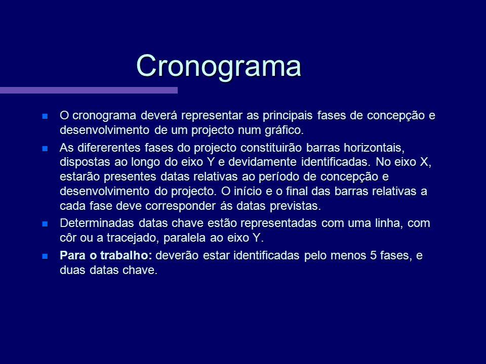 Cronograma O cronograma deverá representar as principais fases de concepção e desenvolvimento de um projecto num gráfico. O cronograma deverá represen