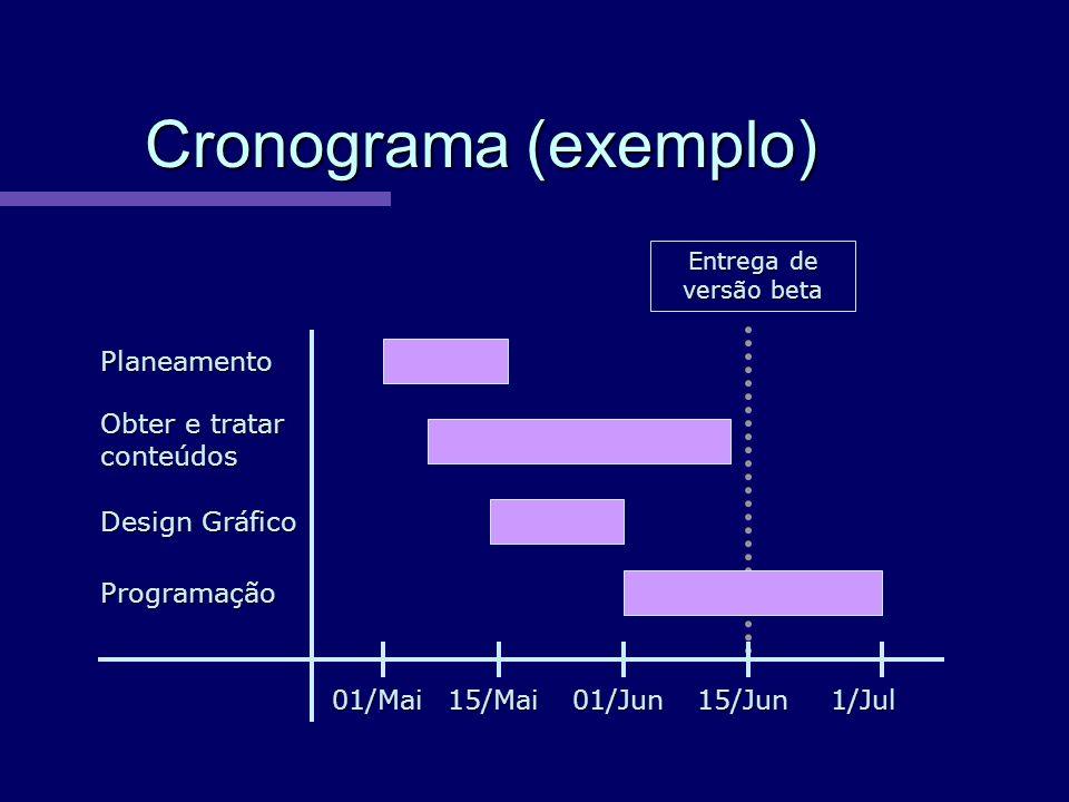 Cronograma (exemplo) Planeamento Obter e tratar conteúdos Design Gráfico Programação 01/Mai15/Mai01/Jun15/Jun1/Jul Entrega de versão beta