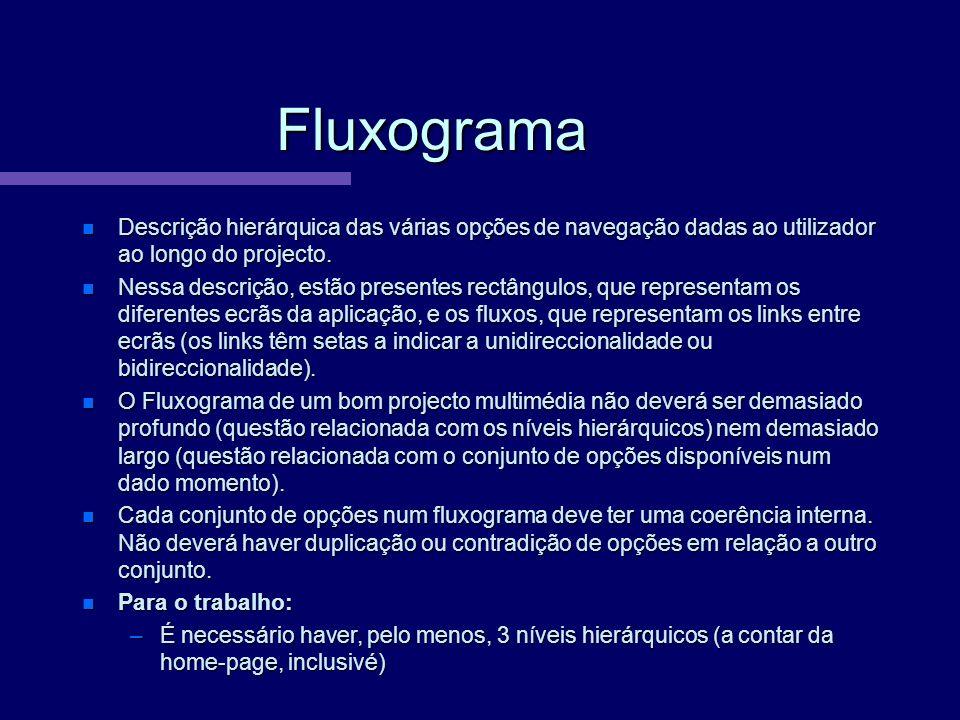 Fluxograma Descrição hierárquica das várias opções de navegação dadas ao utilizador ao longo do projecto. Descrição hierárquica das várias opções de n