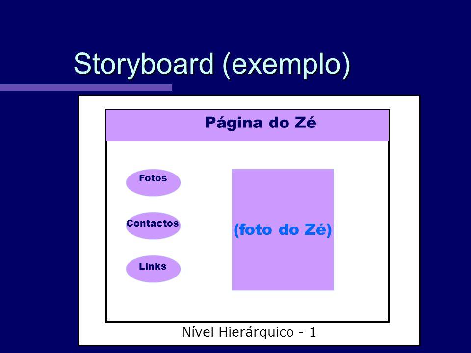 Memória Descritiva A memória descritiva é um texto através do qual o autor do projecto procura interpretar e enquadrar a estética escolhida para esse projecto.