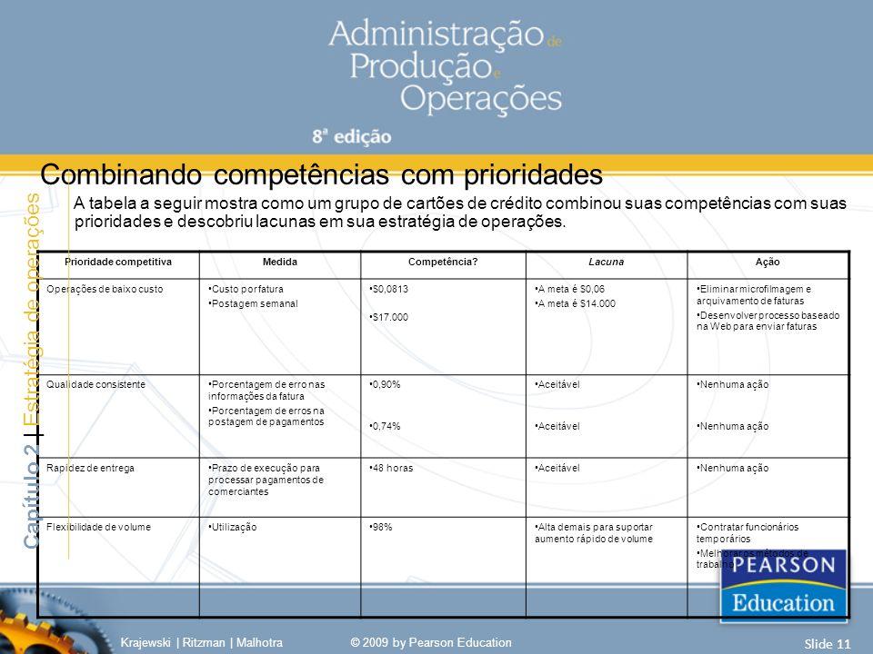 Combinando competências com prioridades A tabela a seguir mostra como um grupo de cartões de crédito combinou suas competências com suas prioridades e