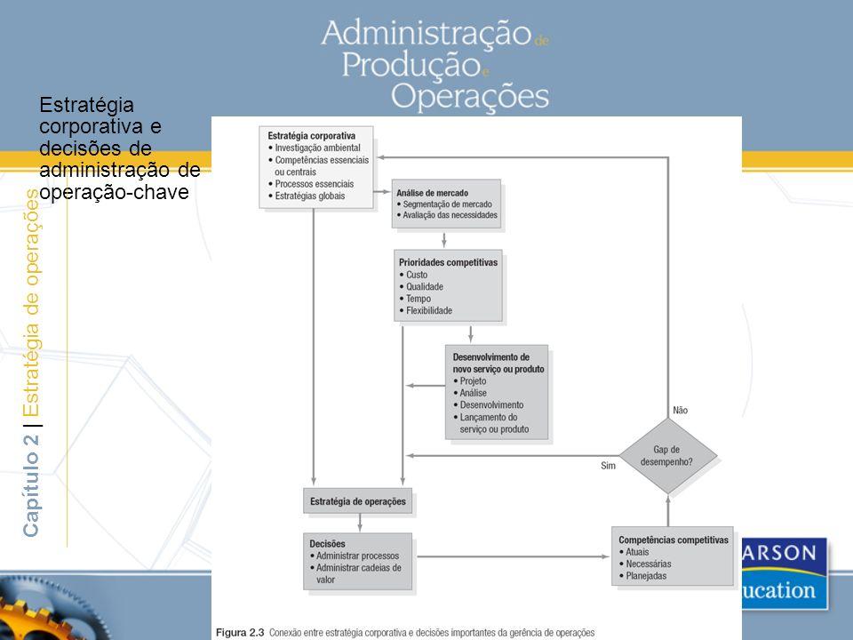 Prioridades competitivas Krajewski   Ritzman   Malhotra© 2009 by Pearson Education Slide 9 Capítulo 2   Estratégia de operações Custo1.