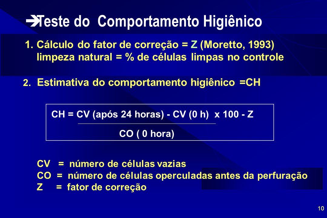 10 Teste do Comportamento Higiênico 1. Cálculo do fator de correção = Z (Moretto, 1993) limpeza natural = % de células limpas no controle CH = CV (apó