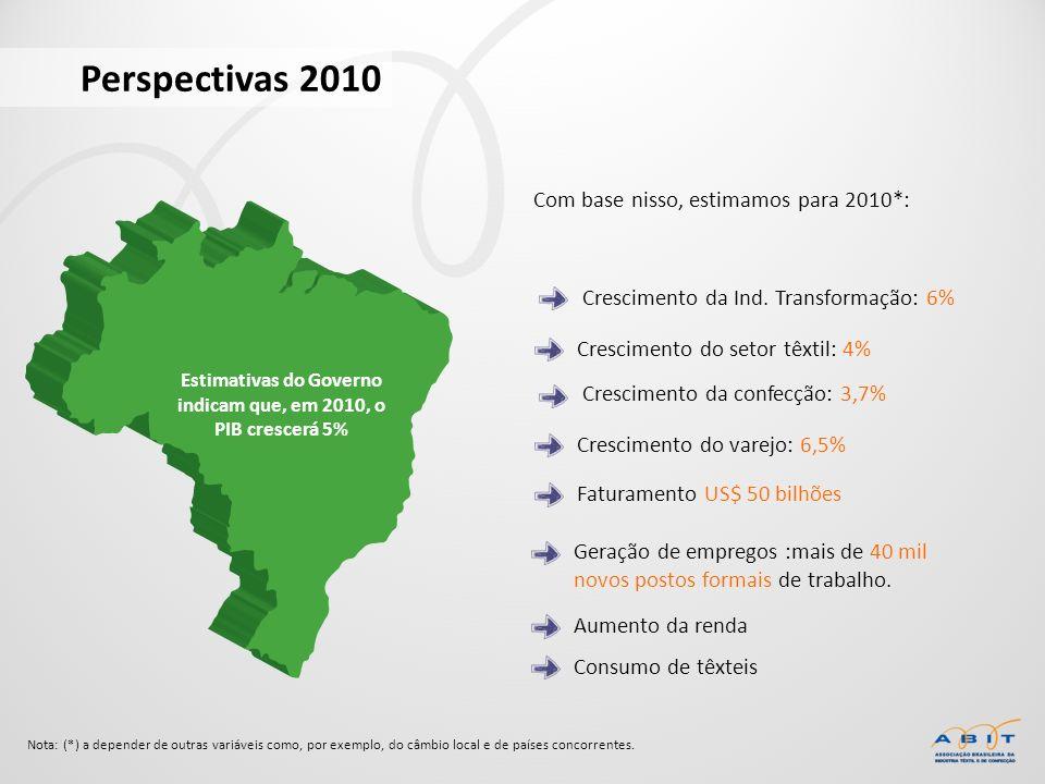 Com base nisso, estimamos para 2010*: Nota: (*) a depender de outras variáveis como, por exemplo, do câmbio local e de países concorrentes. Estimativa