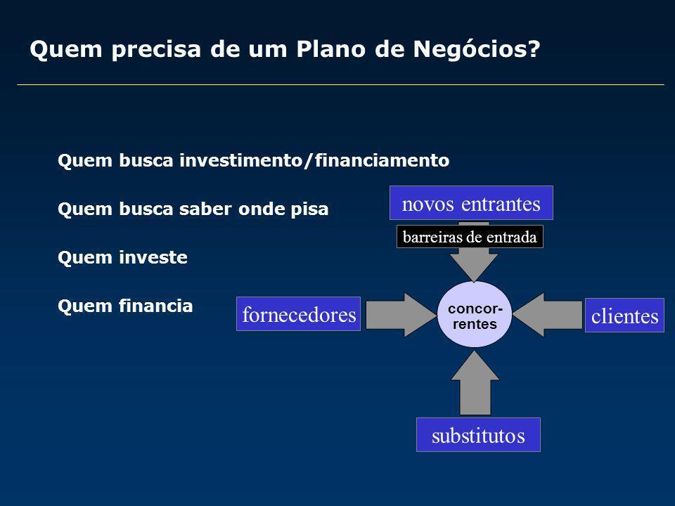 concor- rentes substitutos clientes fornecedores novos entrantes barreiras de entrada Quem precisa de um Plano de Negócios? Quem busca investimento/fi