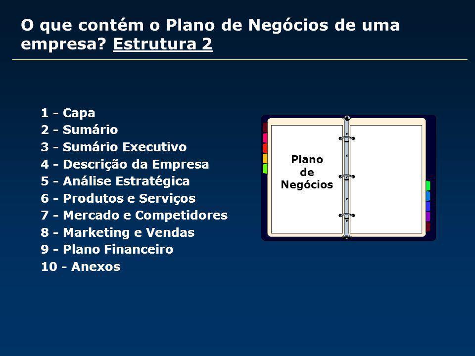 O que contém o Plano de Negócios de uma empresa? Estrutura 2 1 - Capa 2 - Sumário 3 - Sumário Executivo 4 - Descrição da Empresa 5 - Análise Estratégi