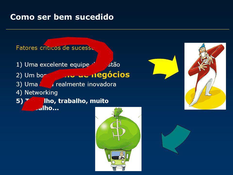 Onde buscar ajuda e obter informações INCUBADORAS DE EMPRESAS UNIVERSIDADES SEBRAE/PATME GOVERNO (FINEP/INOVAR; BNDES; FAPESP/PIPE; CNPQ/RHAE; SOFTEX/GENESIS...) SITES NA INTERNET: www.planodenegocios.com.br www.businessplan.com www.bplan.com www.anprotec.org.br www.endeavor.org.br EVENTOS Venture Forum:www.venturecapital.com.br